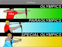 Archery Quotes Stunning Olympic Archery Quotes On QuotesTopics