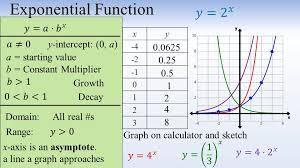 exponential equations calculator jennarocca