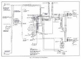 chevrolet passenger car wiring diagram all about wiring chevrolet passenger car 1951 wiring diagram