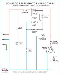 Samsung Refrigerator Comparison Chart Bpl Refrigerator Wiring Diagram Wiring Diagram In 2019