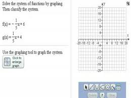 solving systems of linear equations by graphing help in high school math advanced algebra free math help s by mathvids com