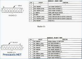 wiring diagram for 1993 jeep grand cherokee wiring get pressauto net 1997 jeep cherokee wiring diagram at Wiring Diagram For 1993 Jeep Grand Cherokee