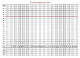Vector Basal Chart Of Body Temperature On Celsius Schedule For