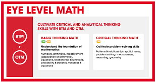 Maths Practice         Grade
