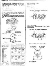 Engine Bearing Clearance Chart Question About Rod Bearings Page 2 Cb7tuner Forums