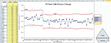 Free Spc Control Chart Template Re Calculate Control Limits On Control Chart Template