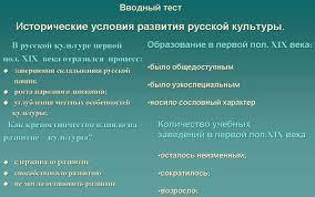 Русская архитектура первой половины xix века 3 Этап Основная часть урока