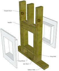 best dog door for wall incredible dog doors with best pet door ideas on dog rooms