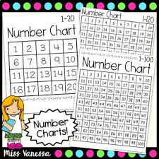 Printable Number Charts Counting Charts And Number Lines
