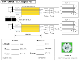 similiar wiring 1 4 jack connectors diagram keywords connector wiring diagram on wiring diagram xlr to 1 4 mono jack