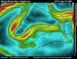300 Mb Heights And Winds Upper Air Data