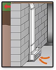 basement ventilation system. Nice Basement Ventilation #4 Air System B