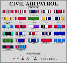 Civil Air Patrol Senior Ranks Chart Award Chart Civil Air Patrol Air Force Armed Forces