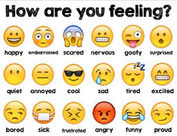 Feelings Chart Emoji Emoji Feelings Chart Feelings Chart Learning English For