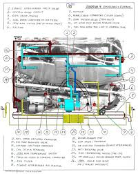 mack sel engine diagram mack wiring diagram instruction l bus engines diagrams l home wiring diagrams