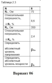 Метрология стандартизация и сертификация Контрольная работа   100 руб