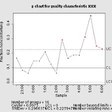 P Chart Wikipedia