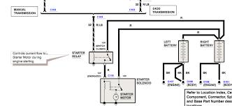 7 3 ford starter wiring diagram wiring diagram 7 3 ford starter wiring diagram schematics wiring diagrampowerstroke starter wiring schematic wiring diagram data 91