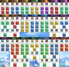 Mega Man 3 Damage Chart Void Battles Weapon Abilities Chart June Update Dragalialost