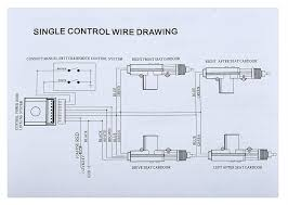 dropshipping for rotation remote control car door central locking Electrical Wiring Diagrams for Cars at Car Center Lock Wiring Diagram