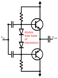 Harmonic Distortion Addressing Harmonic Distortion In Audio Amplifiers