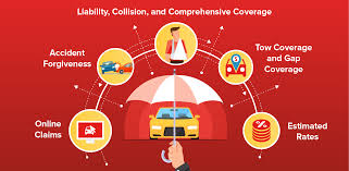 liability collision and comprehensive coverage image