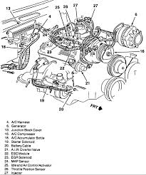 i have a 1989 chev 1500 truck a 4 3 went bad throttle body graphic graphic