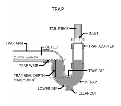charleston home inspector discusses plumbing traps arms and vents hot water plumbing diagrams plumbing trap diagrams