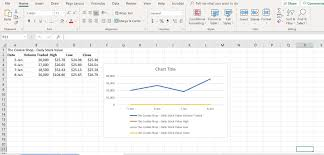 Table Graph Maker Chart How To Make And Format A Line Graph In Excel
