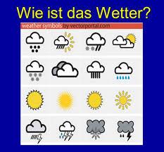Wetter & Jahreszeiten--German unit for weather & seasons