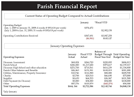 Sample Financial Statements For Churches Tagua Spreadsheet Sample