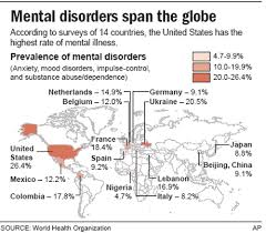 managing mental illness mental health affects us all