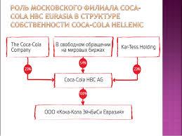 Как сделать презентацию к диплому пример и образец пример презентации к дипломной работе