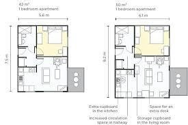 Superb Average One Bedroom Apartment Size Average 1 Bedroom Apartment Size Club  Average 2 Bed Apartment Size .