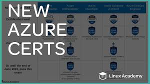 Microsoft Certification Path Chart Azure Certifications And Roadmap Linux Academy