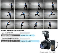 Flashes Speedlite 600ex Ii Rt Canon Usa
