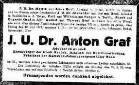 JuDr. Anton Graf (1856 - 1919) - Genealogy
