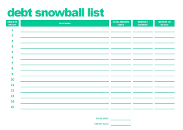 Credit Card Payoff Spreadsheet Multiple Snowball Excel Calculator