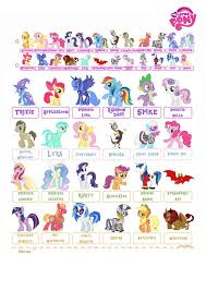 Small Picture my little pony free printable template Who Is Who My little