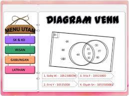 Diagram Venn Gabungan Diagram Venn