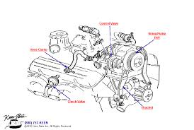 wiring diagram for a starter solenoid wirdig 1976 corvette engine diagram get image about wiring diagram