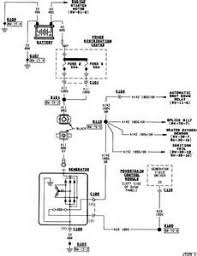 jeep yj stereo wiring diagram images jeep wrangler 1995 jeep wrangler wiring diagrams 1995 wiring diagram