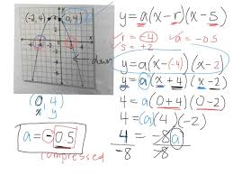 factored form of a parabola world printable and chart definition math equation in given graph 3