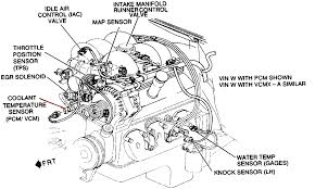 1995 gmc jimmy engine diagram 1995 wiring diagrams online