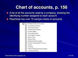 Ppt Chapter 5 General Ledger Inventory Powerpoint