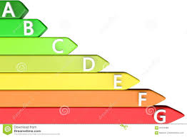 3d Illustration The Color Chart Green Yellow Orange Red