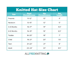 Head Mittens Size Chart How Many Stitches To Cast On For A Hat Knitting Hat Size