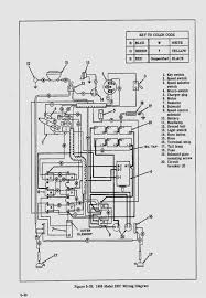 club car golf cart battery wiring diagram zone golf cart 48 volt club car golf cart battery wiring diagram zone golf cart 48 volt wiring diagram line circuit wiring