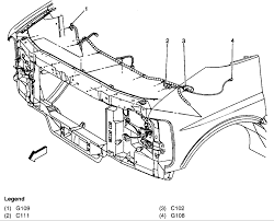 1997 chevy express van wiring diagrams 1997 discover your wiring chevy express 1500 engine diagram