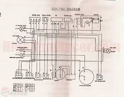 chinese 110 wiring diagram chinese automotive wiring diagrams